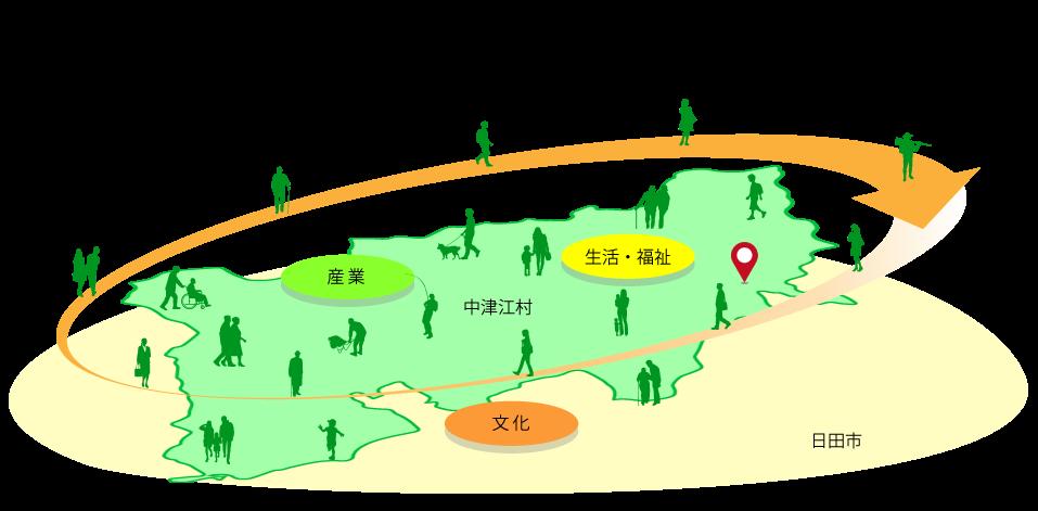 中津江むらづくり役場イメージ